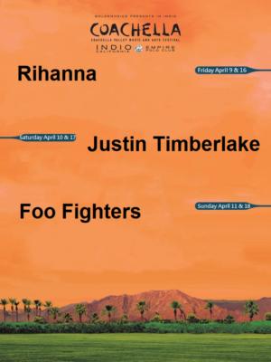Coachella 2021 predictions